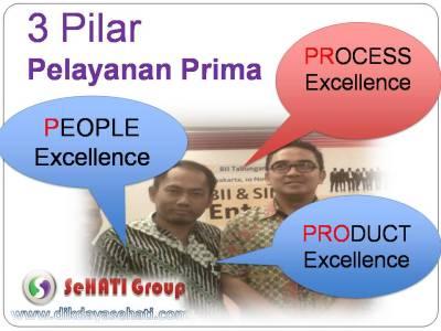 Pelatihan Peningkatan Layanan Prima Sehati Training Service Excellent (4)