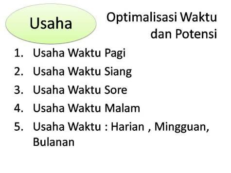 4 Kunci Survive Dari Crisis Coach H. Junni AD, S.Psi 08156-887-997 www.dikdayasehati.com (10)